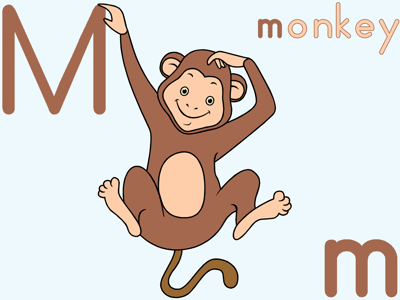 Alphabet Letter M Monkey Preschool Lesson Plan Printable Activities and Worksheets